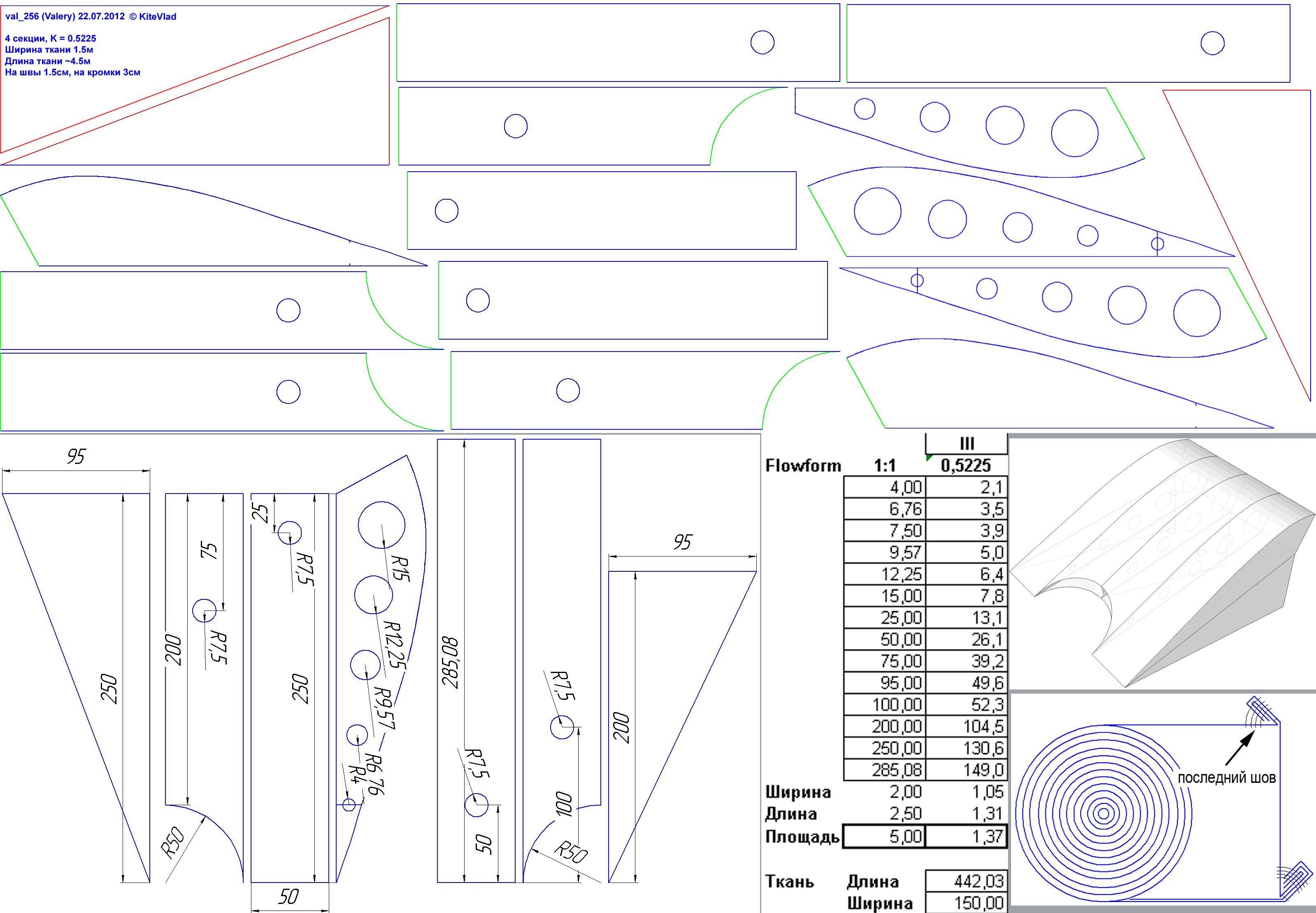Как в компасе поставить масштаб
